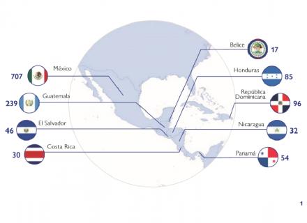 Mapa de Centroamérica con sus banderas